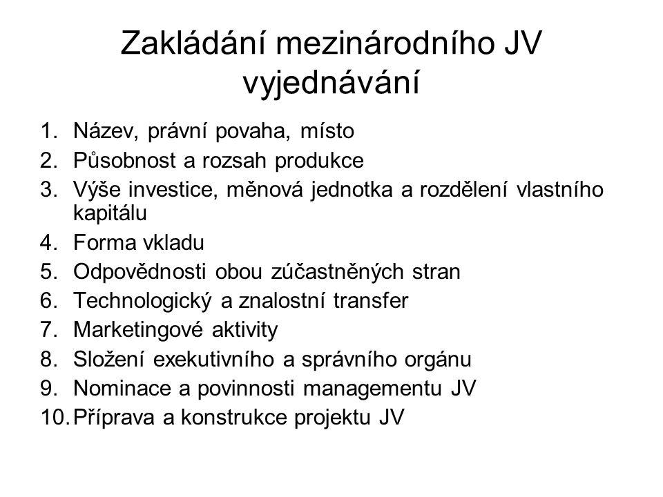 Zakládání mezinárodního JV vyjednávání