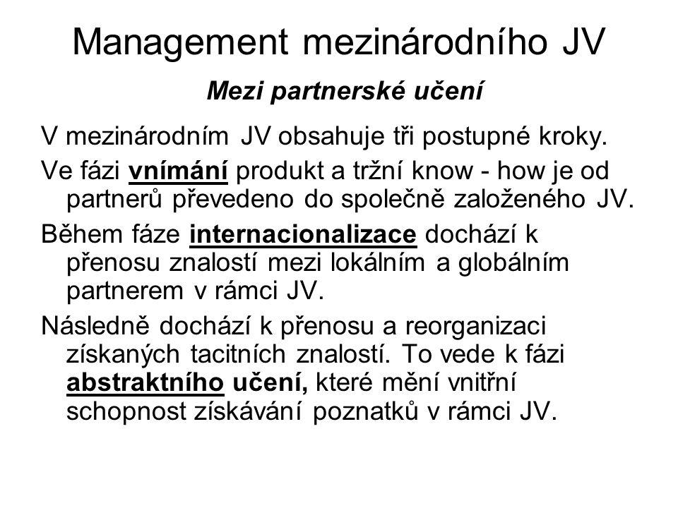 Management mezinárodního JV Mezi partnerské učení