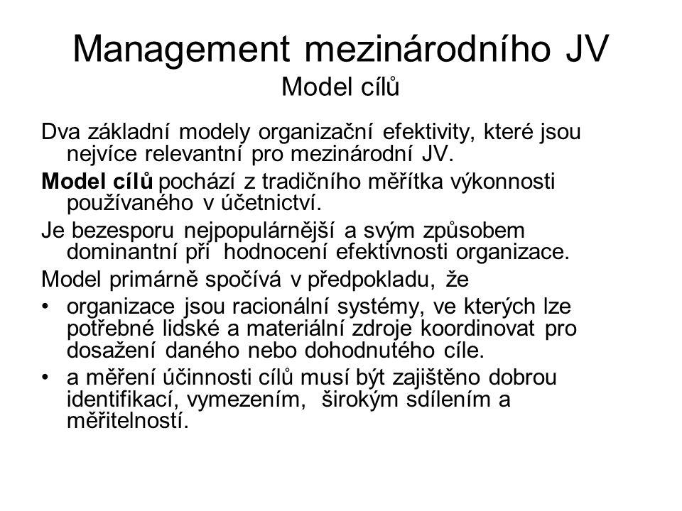Management mezinárodního JV Model cílů
