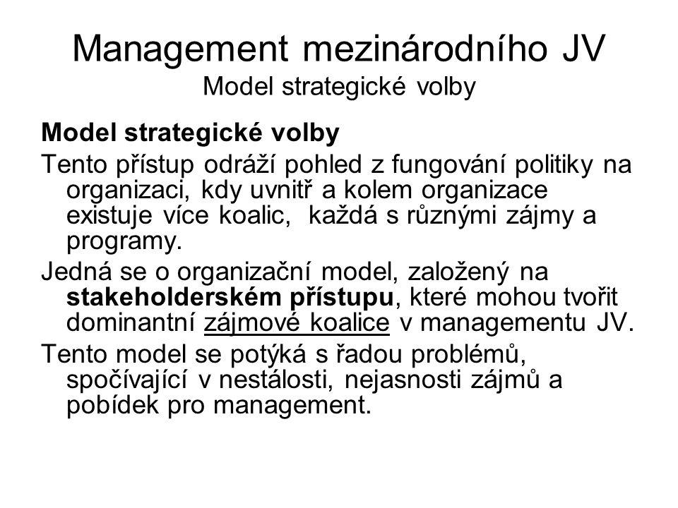 Management mezinárodního JV Model strategické volby