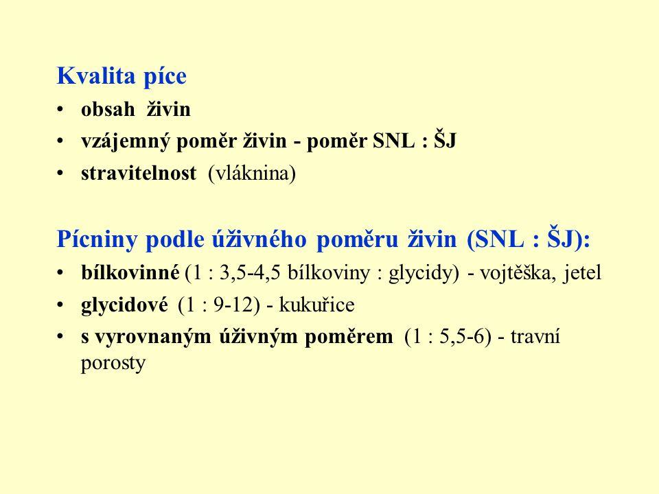 Pícniny podle úživného poměru živin (SNL : ŠJ):