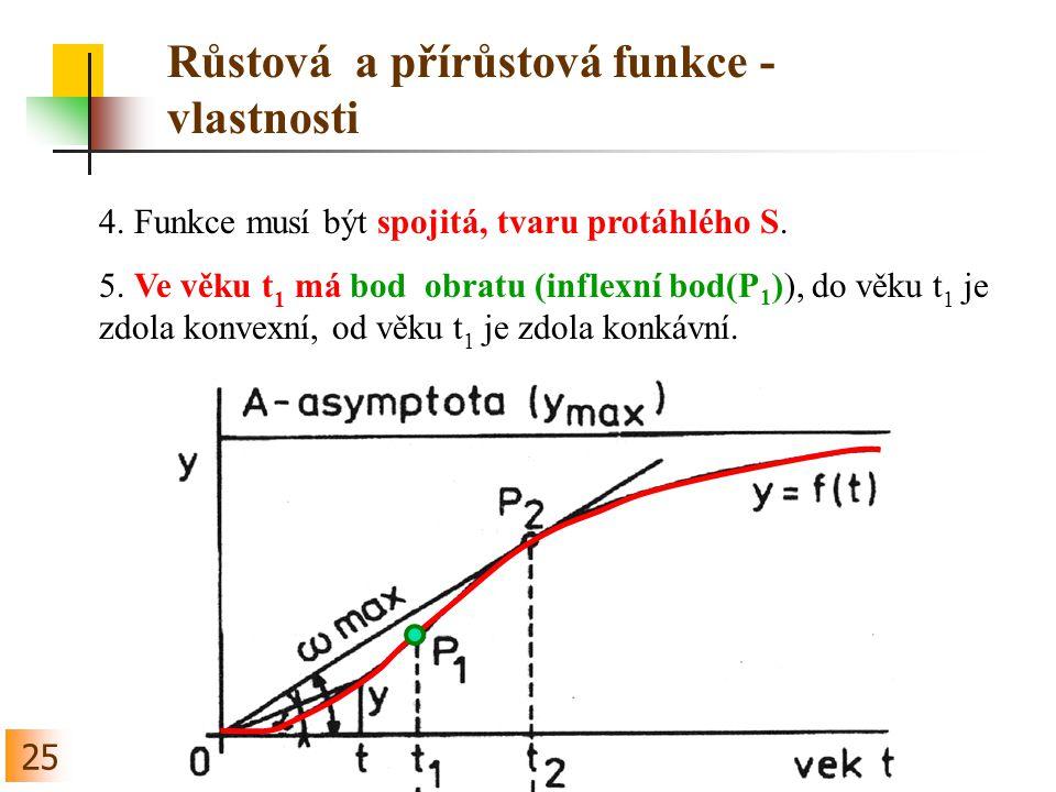 Růstová a přírůstová funkce - vlastnosti