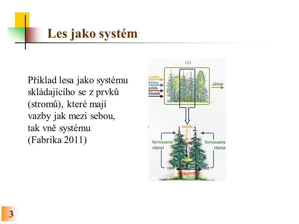 Les jako systém Příklad lesa jako systému skládajícího se z prvků (stromů), které mají vazby jak mezi sebou, tak vně systému (Fabrika 2011)