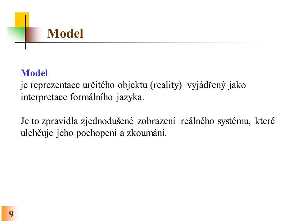 Model Model. je reprezentace určitého objektu (reality) vyjádřený jako interpretace formálního jazyka.