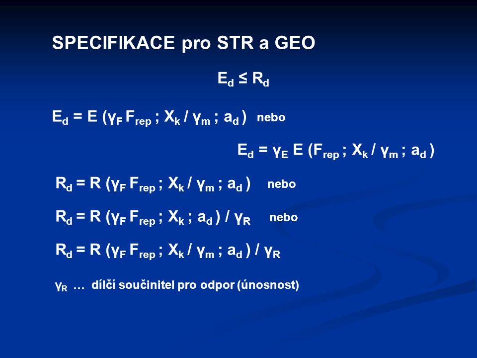 SPECIFIKACE pro STR a GEO
