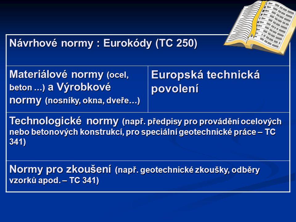 Europská technická povolení