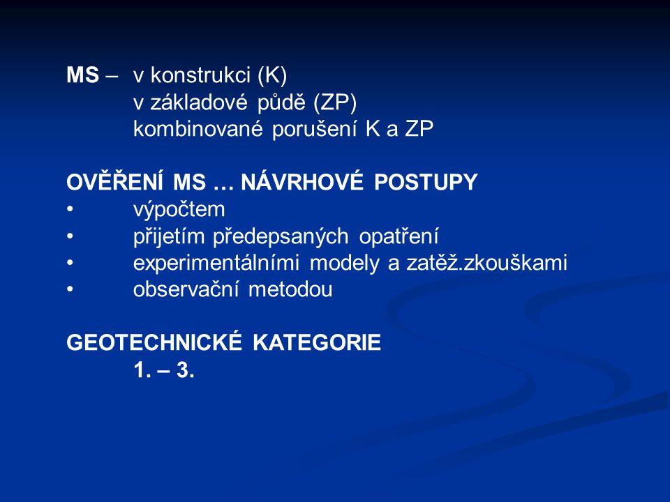 MS – v konstrukci (K) v základové půdě (ZP) kombinované porušení K a ZP. OVĚŘENÍ MS … NÁVRHOVÉ POSTUPY.