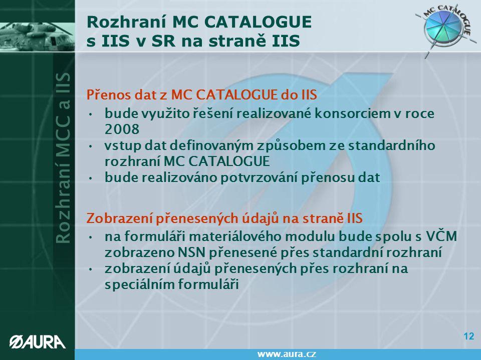 Rozhraní MC CATALOGUE s IIS v SR na straně IIS