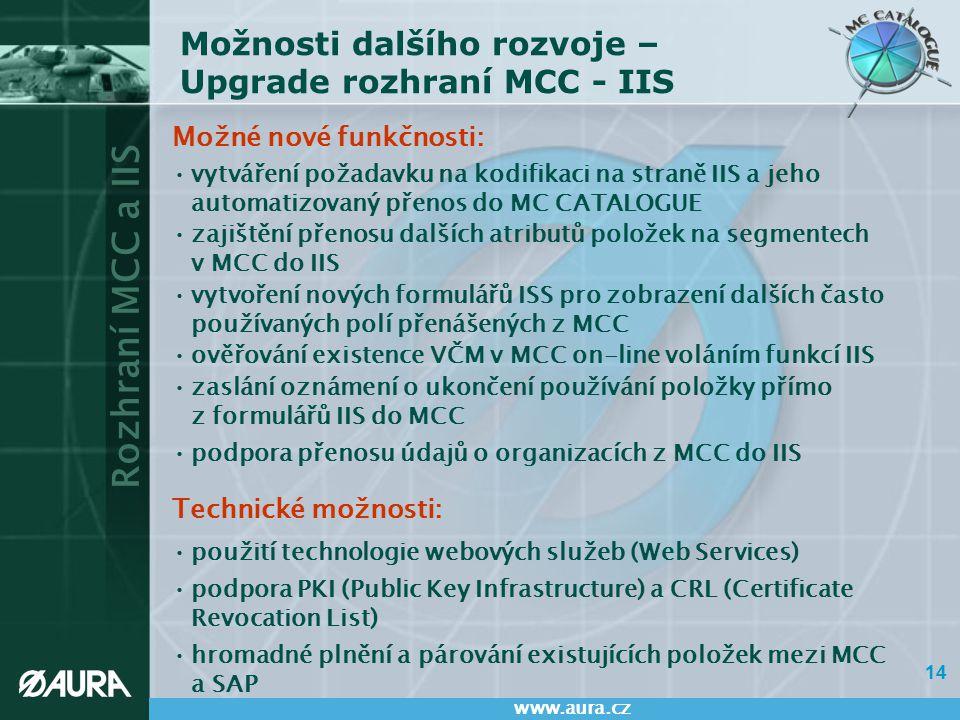 Možnosti dalšího rozvoje – Upgrade rozhraní MCC - IIS