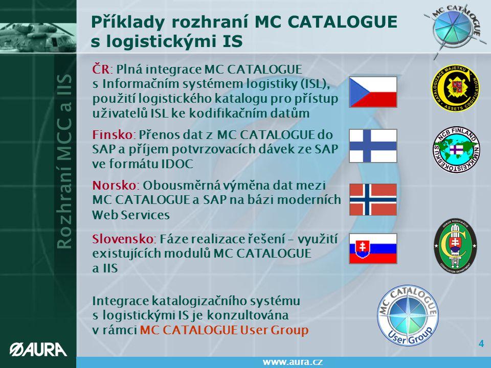 Příklady rozhraní MC CATALOGUE s logistickými IS