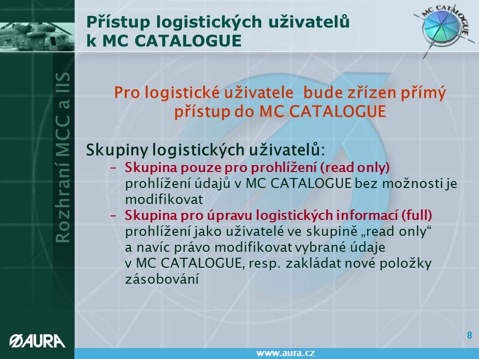 Přístup logistických uživatelů k MC CATALOGUE