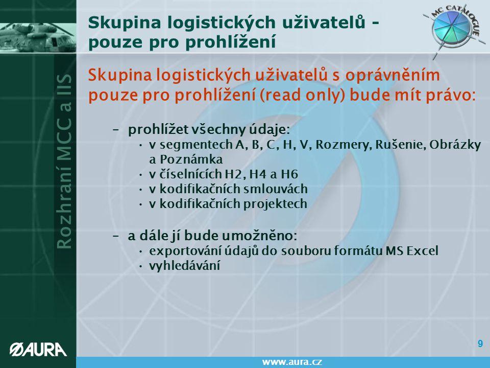 Skupina logistických uživatelů - pouze pro prohlížení