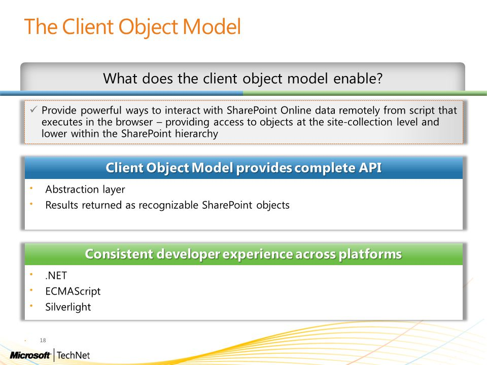 The Client Object Model