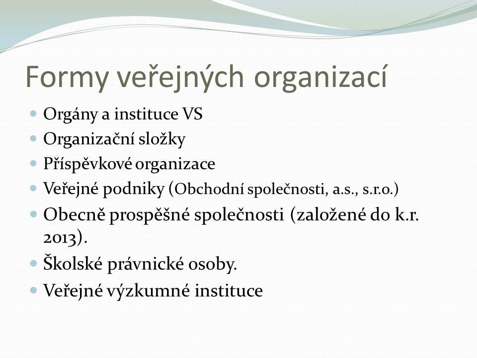 Formy veřejných organizací