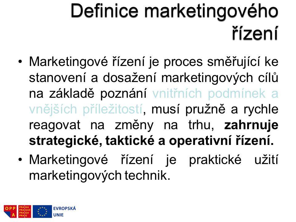 Definice marketingového řízení
