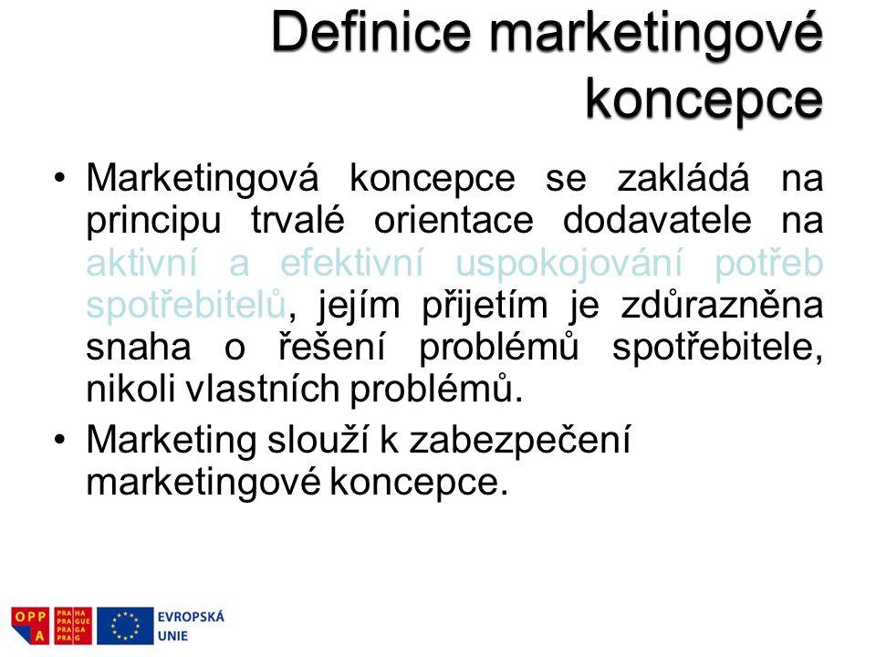 Definice marketingové koncepce