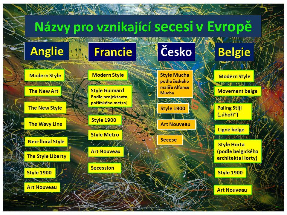 Názvy pro vznikající secesi v Evropě