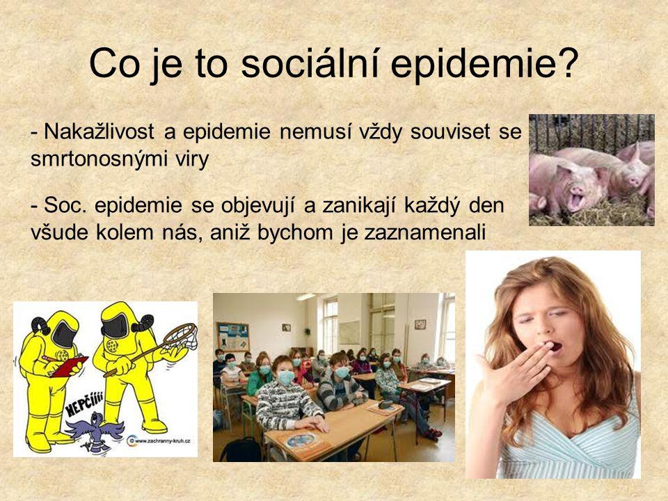 Co je to sociální epidemie