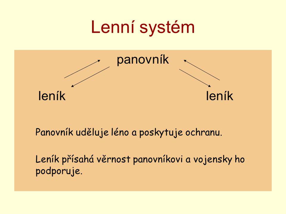 Lenní systém panovník leník leník