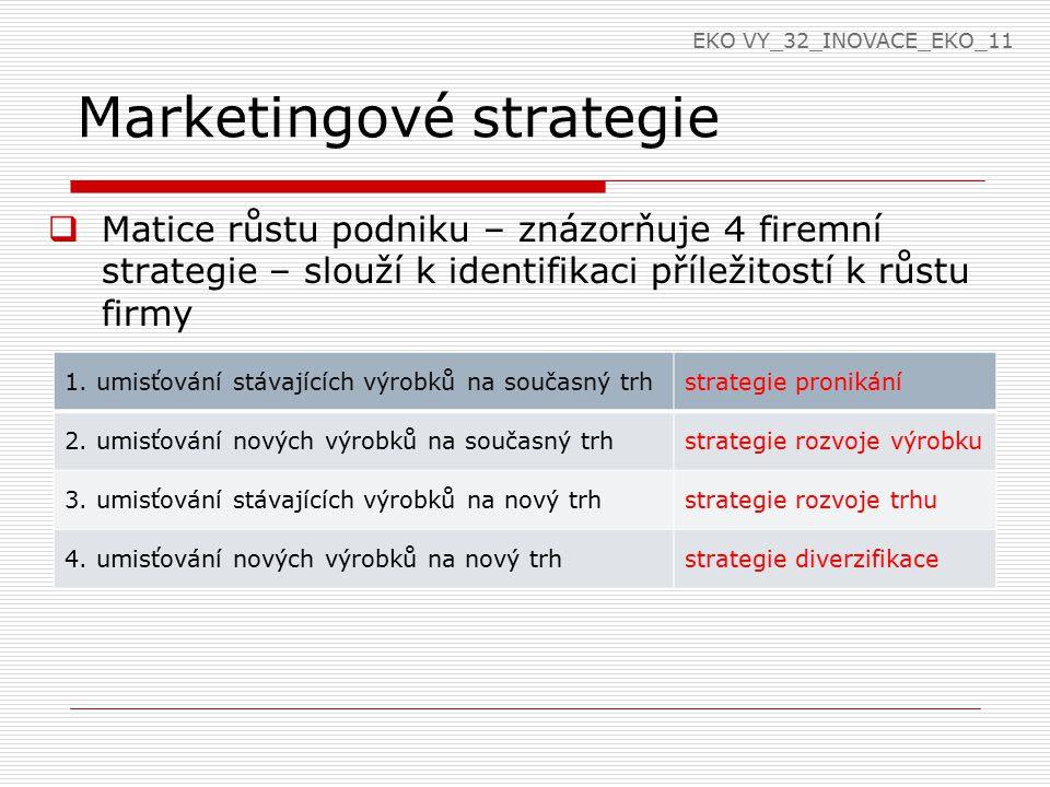 Marketingové strategie