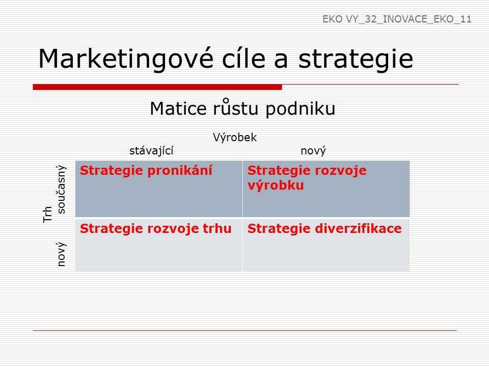 Marketingové cíle a strategie