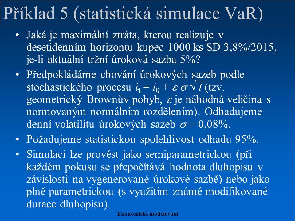 Příklad 5 (statistická simulace VaR)
