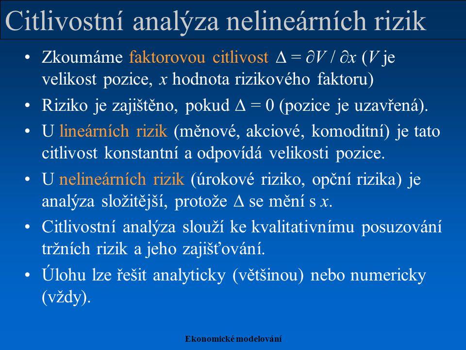 Citlivostní analýza nelineárních rizik