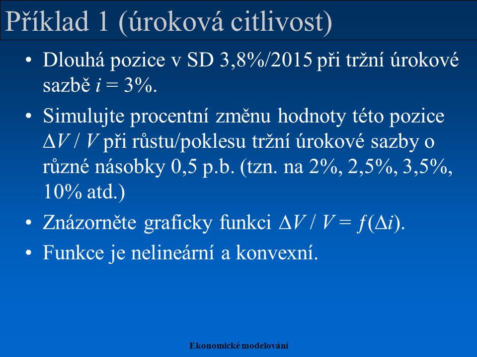 Příklad 1 (úroková citlivost)