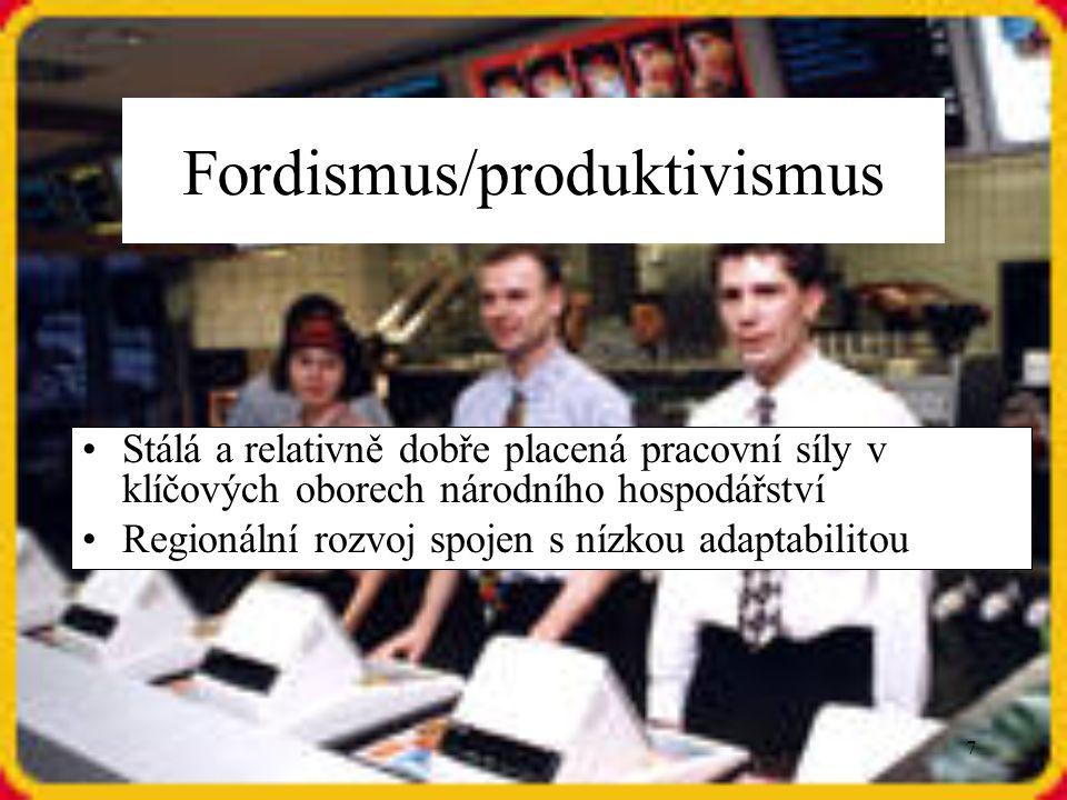 Fordismus/produktivismus