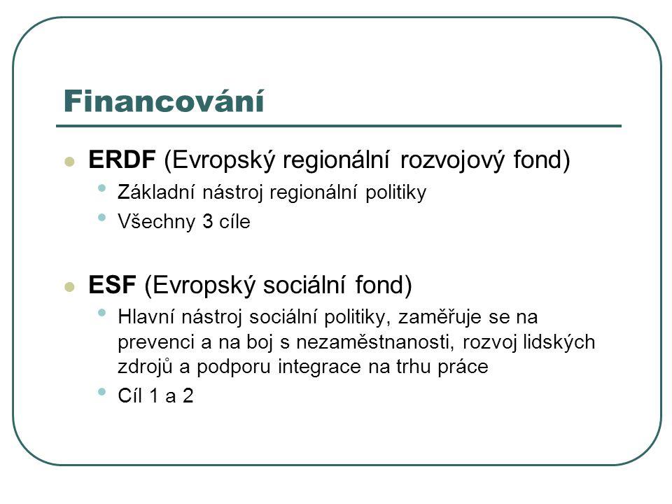Financování ERDF (Evropský regionální rozvojový fond)