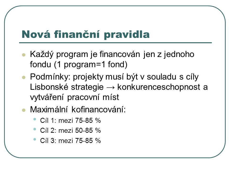 Nová finanční pravidla