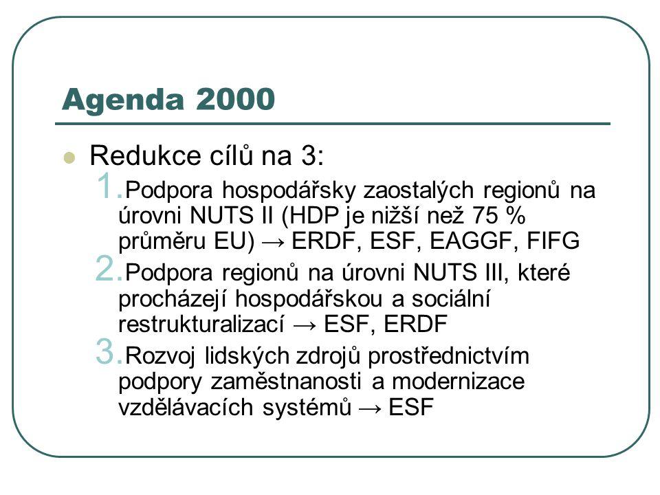 Agenda 2000 Redukce cílů na 3: