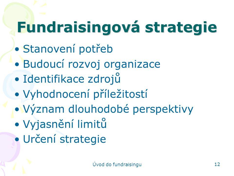 Fundraisingová strategie