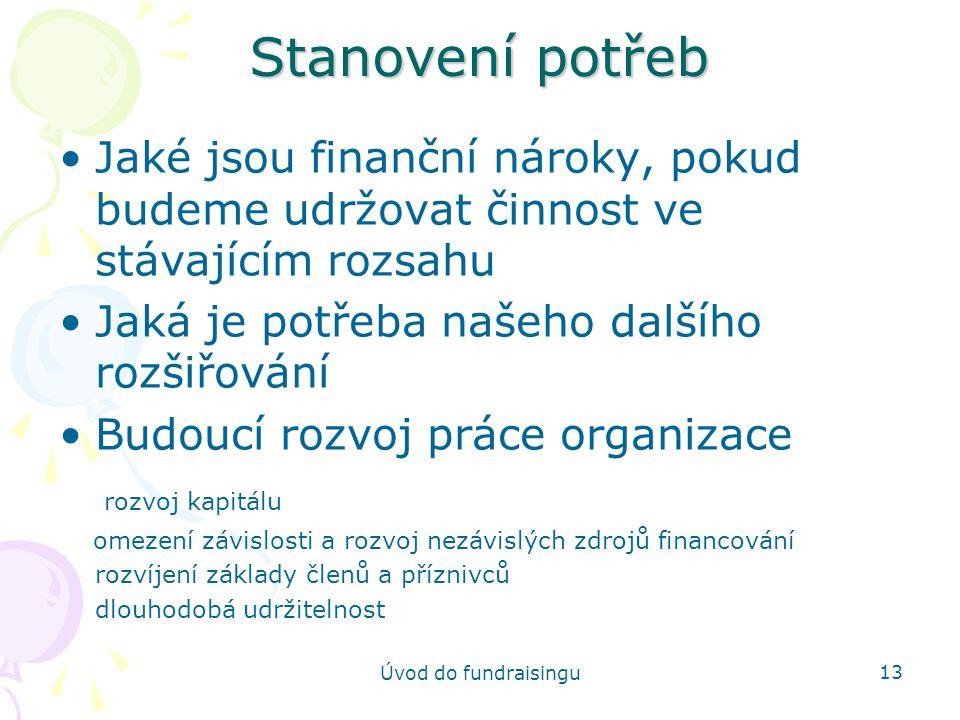 Stanovení potřeb Jaké jsou finanční nároky, pokud budeme udržovat činnost ve stávajícím rozsahu. Jaká je potřeba našeho dalšího rozšiřování.