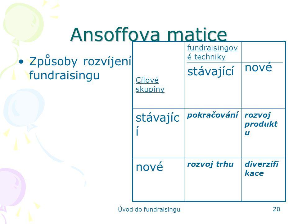 Ansoffova matice nové stávající Způsoby rozvíjení fundraisingu