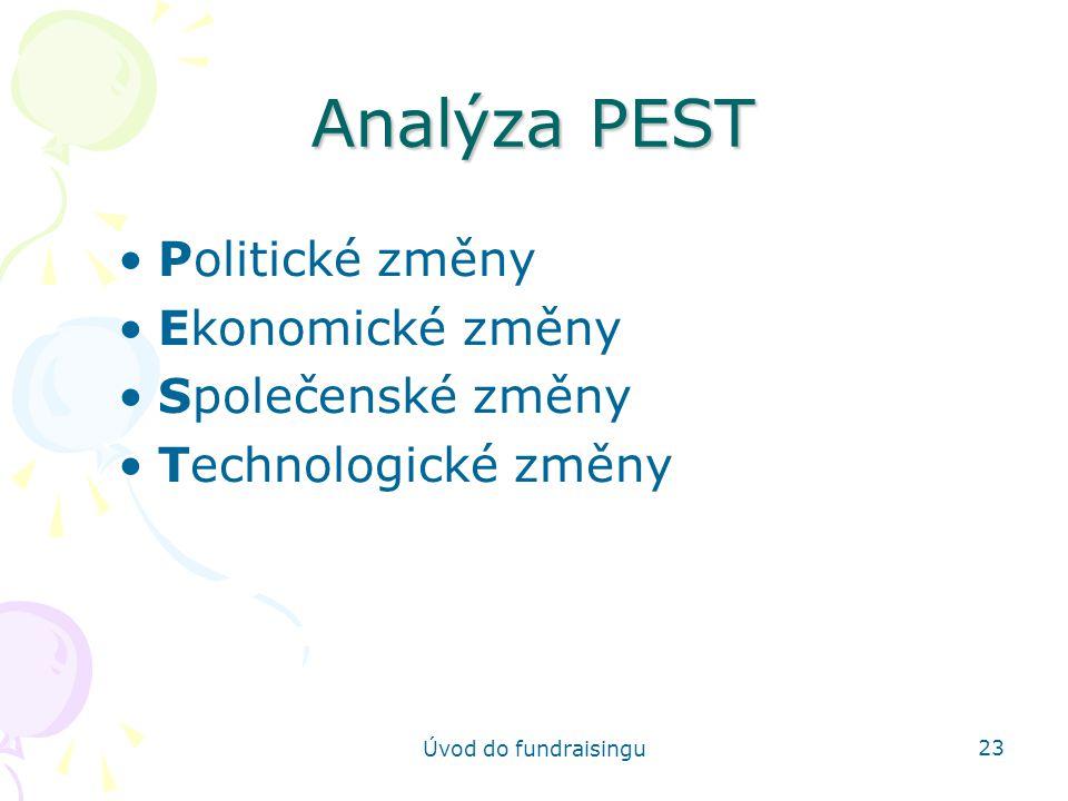 Analýza PEST Politické změny Ekonomické změny Společenské změny