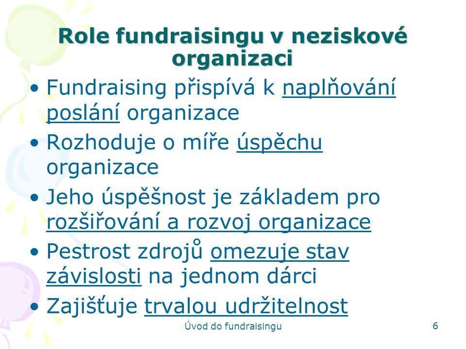 Role fundraisingu v neziskové organizaci