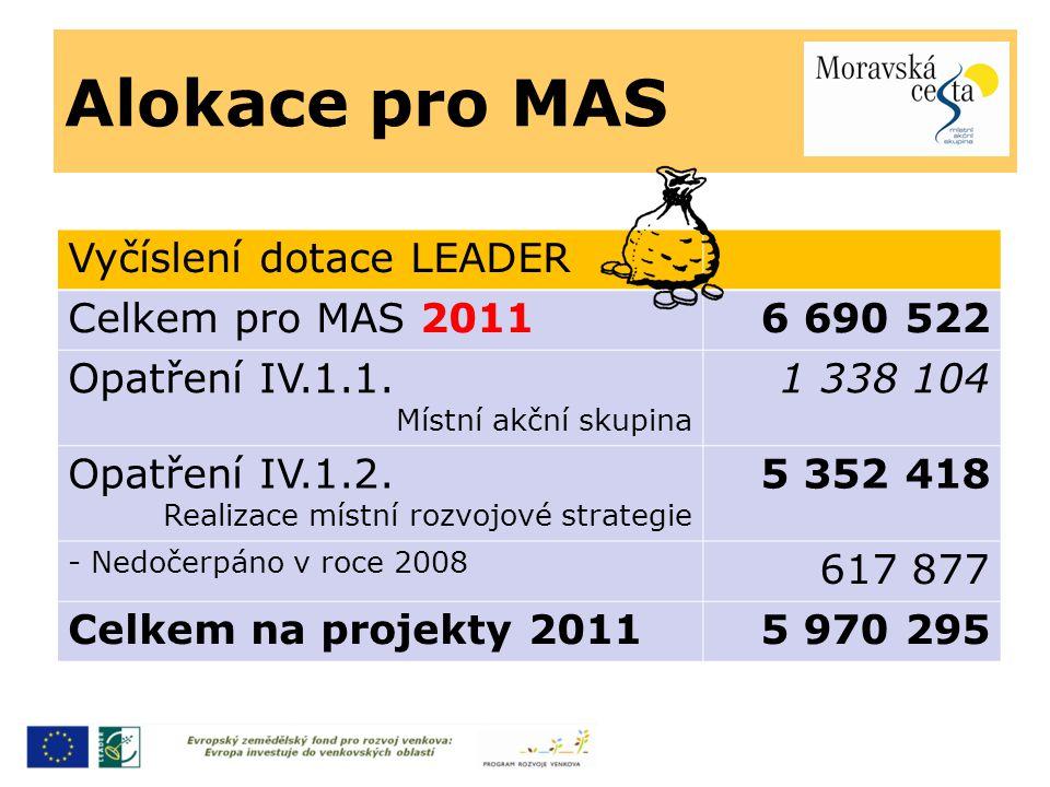 Alokace pro MAS Vyčíslení dotace LEADER Celkem pro MAS 2011 6 690 522