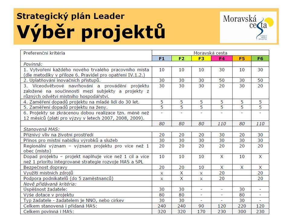 Strategický plán Leader Výběr projektů