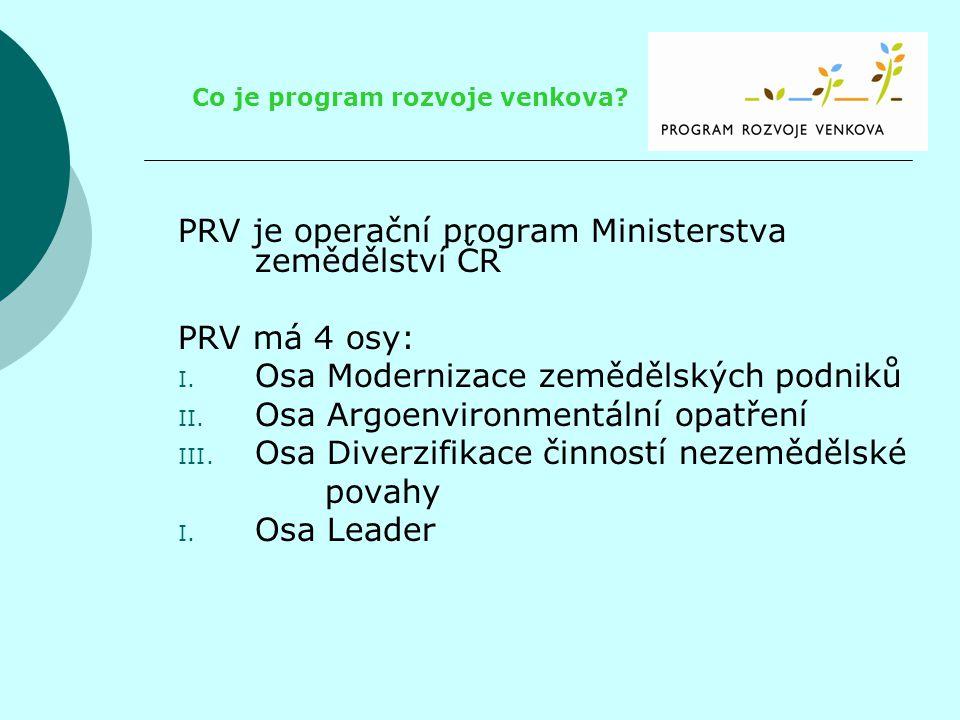 PRV je operační program Ministerstva zemědělství ČR