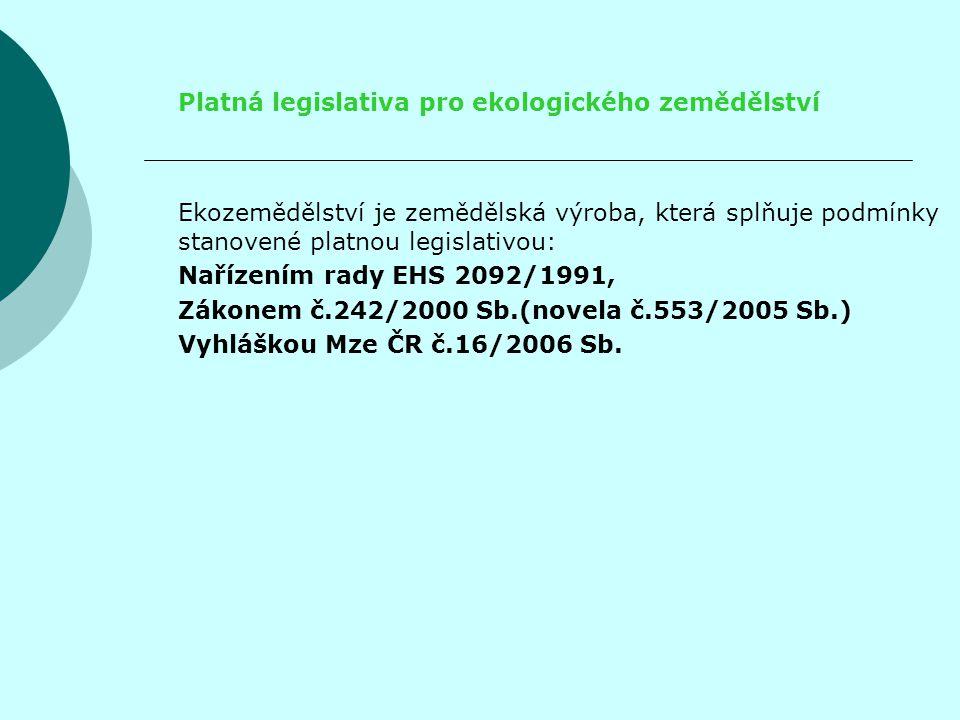 Platná legislativa pro ekologického zemědělství