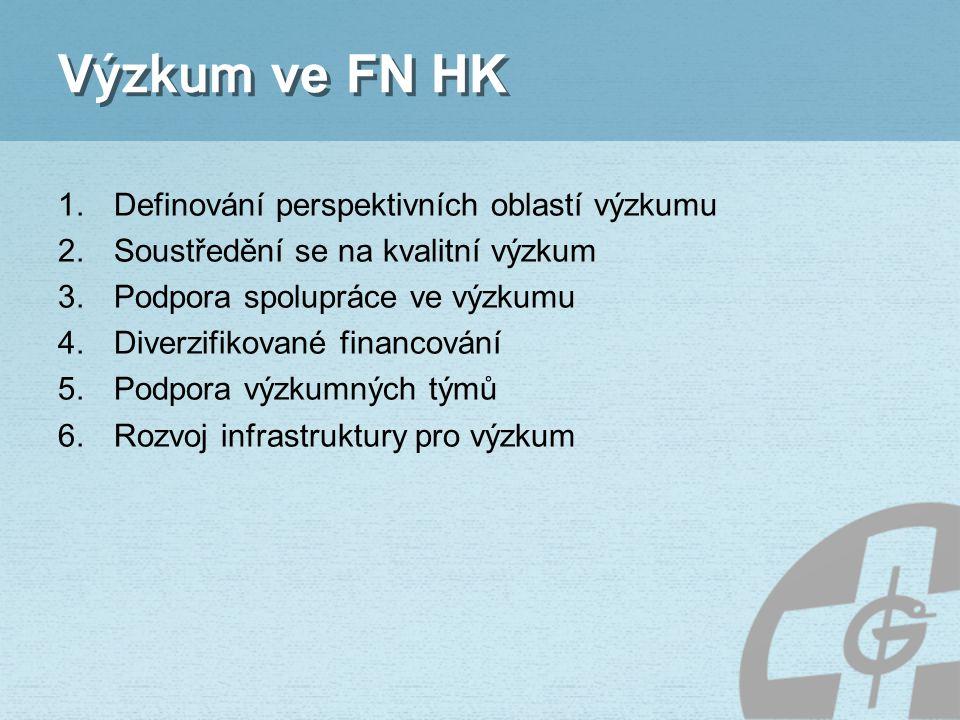 Výzkum ve FN HK Definování perspektivních oblastí výzkumu