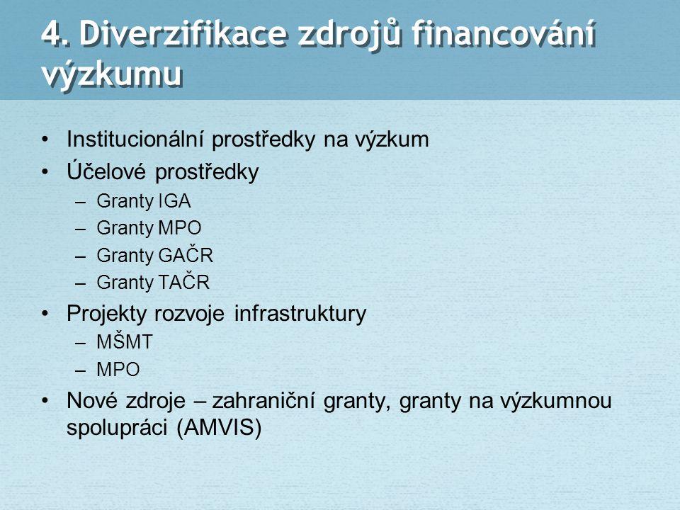 4. Diverzifikace zdrojů financování výzkumu