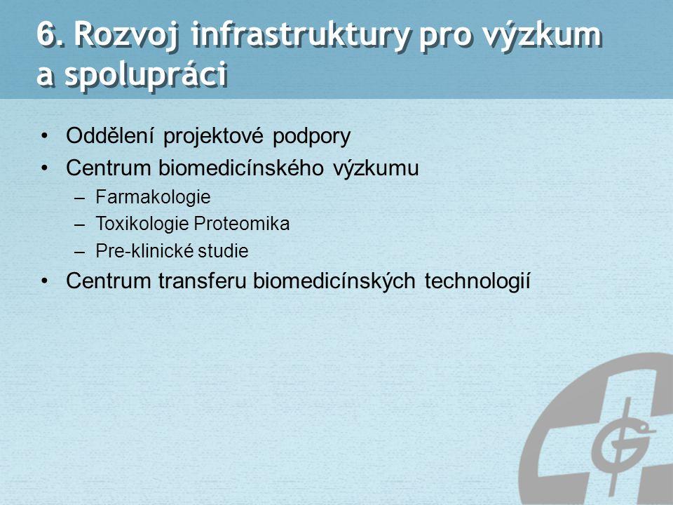 6. Rozvoj infrastruktury pro výzkum a spolupráci
