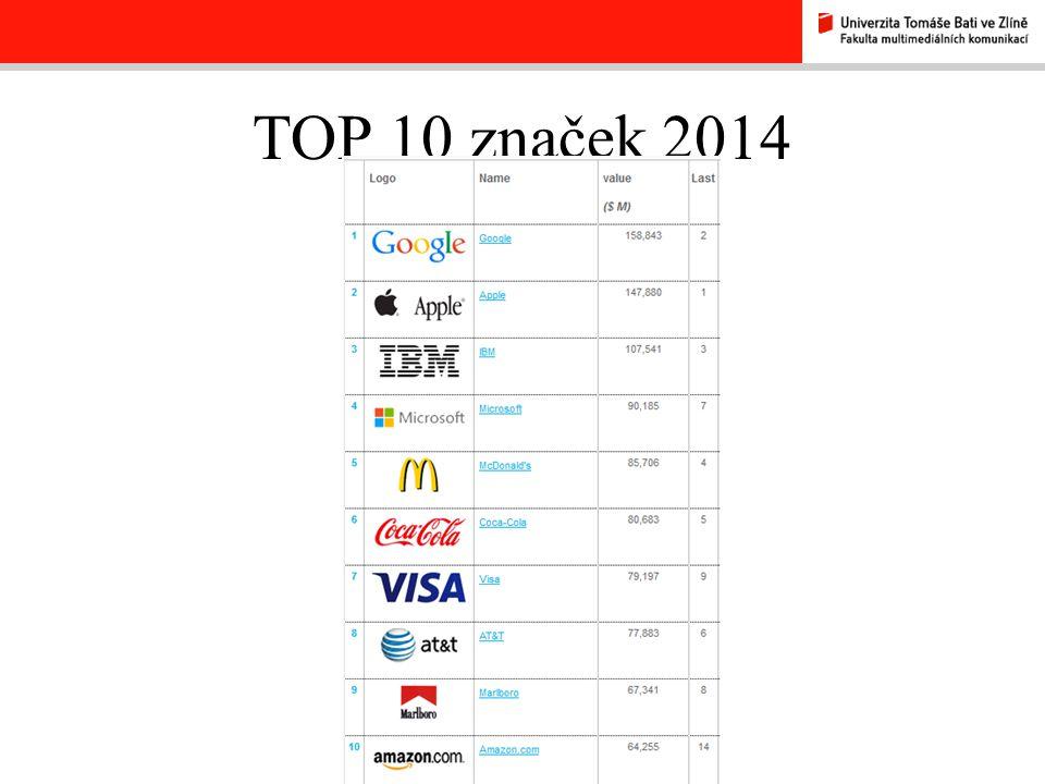 TOP 10 značek 2014