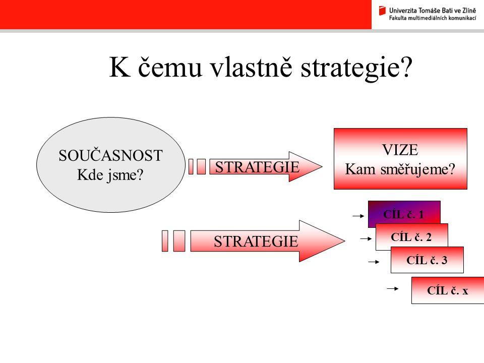 K čemu vlastně strategie