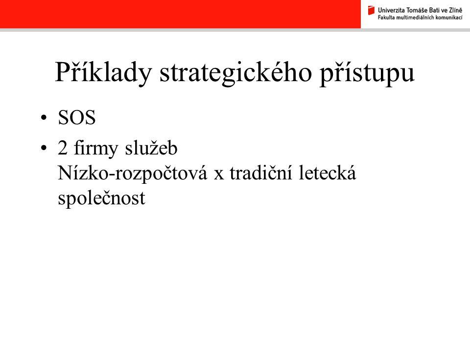Příklady strategického přístupu
