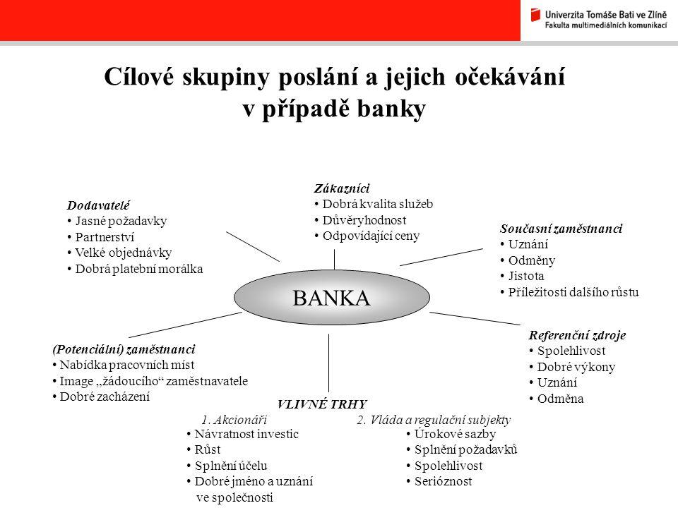 Cílové skupiny poslání a jejich očekávání v případě banky