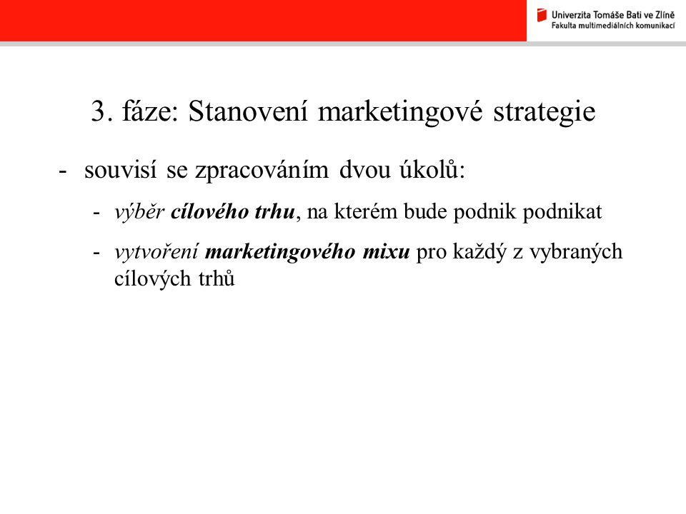 3. fáze: Stanovení marketingové strategie