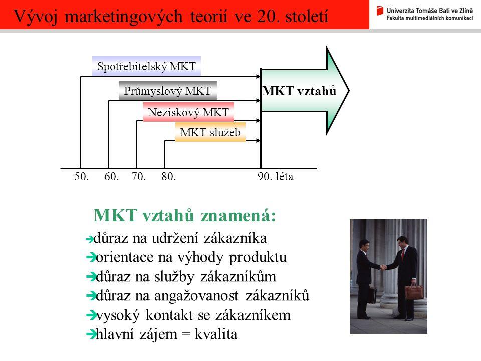 Vývoj marketingových teorií ve 20. století